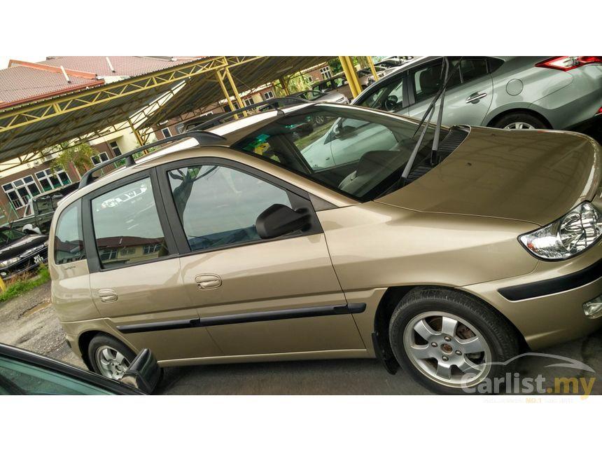 Cps Car Loan Calculator