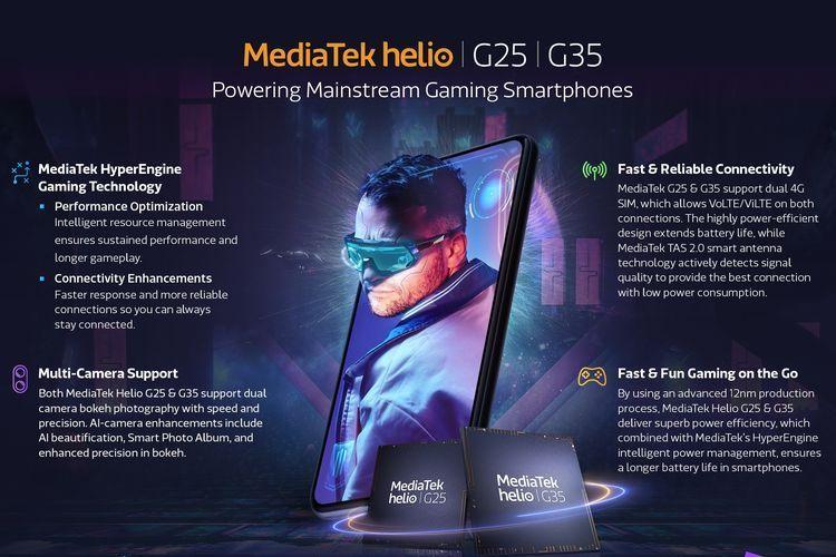 MediaTek Rilis Chipset Helio G35 & G25