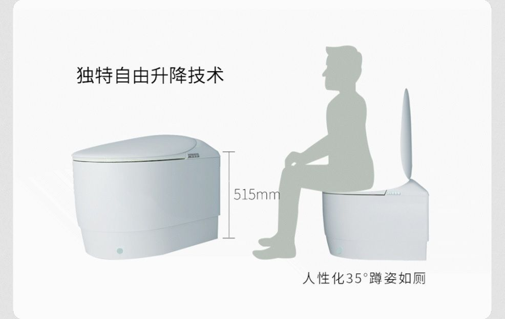 Xiaomi Rilis Toilet Pintar yang Bisa Terbuka Otomatis
