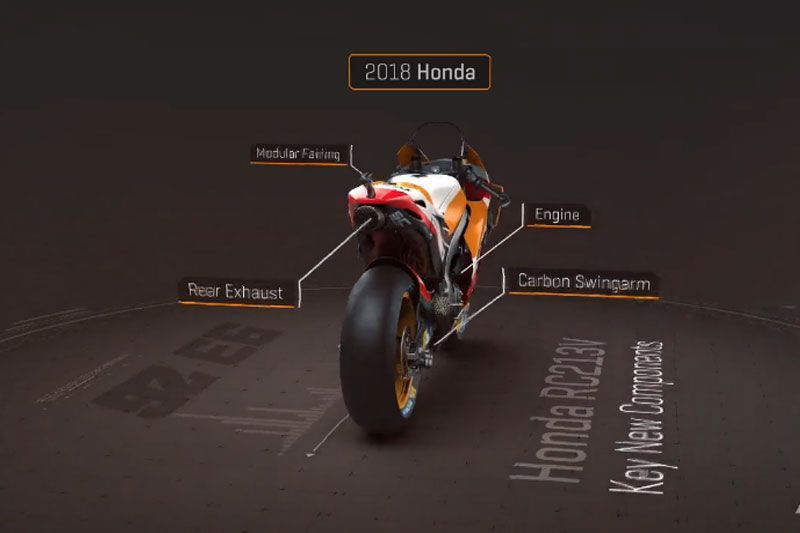 Honda RC213V MotoGP 2018 Repsol Honda