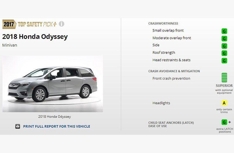 all-new Honda Odyssey