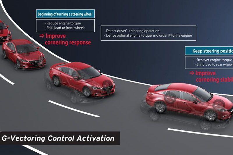 New Mazda2 diluncurkan di Thailand