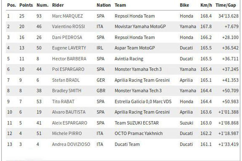 Marquez-GP-Argentina