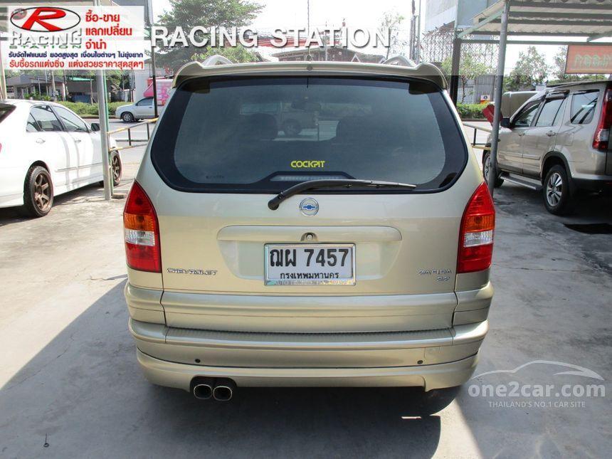 2003 Chevrolet Zafira Sport Wagon