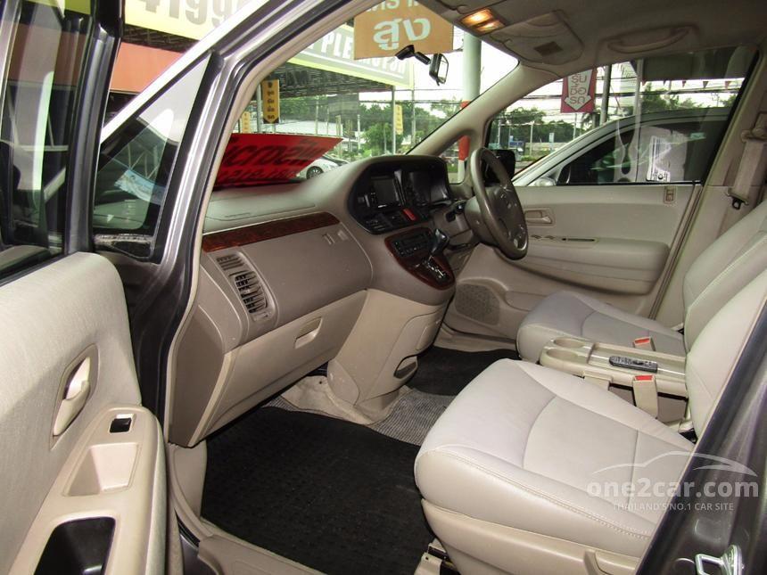 2004 Honda Odyssey VTi Wagon