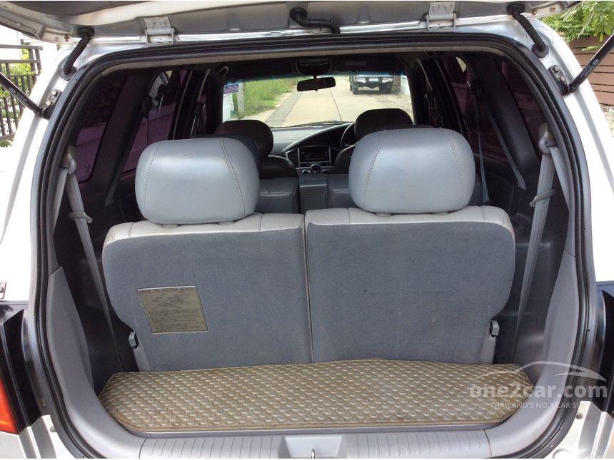 2004 Kia Carens CRDi Wagon