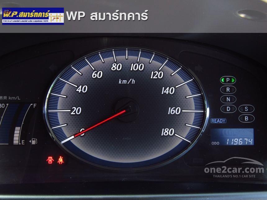 2008 Toyota Alphard Hybrid E-Four Wagon